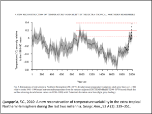 Figure 13. Ljungqvist demonstrates that the modern warming has not unambiguously exceeded the range of natural variability. The bold black dashed line is the instrumental record. The red lines are the margin of error.