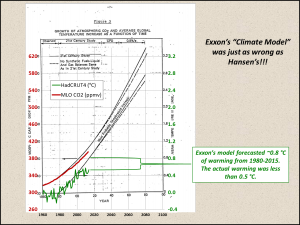 Figure 2: Exxon was just as wrong as Hansen!!!