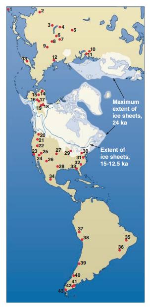 Beringia_MAp