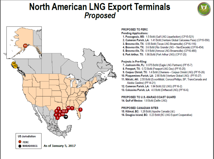 LNG_Term_Prop