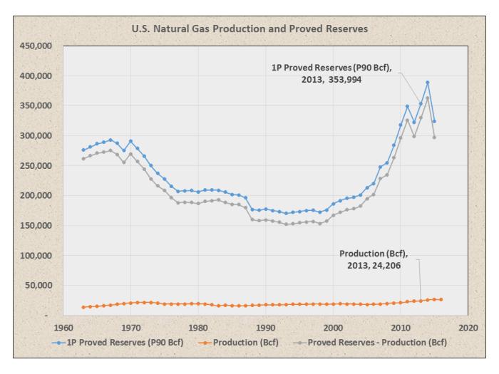 Natural Gas01