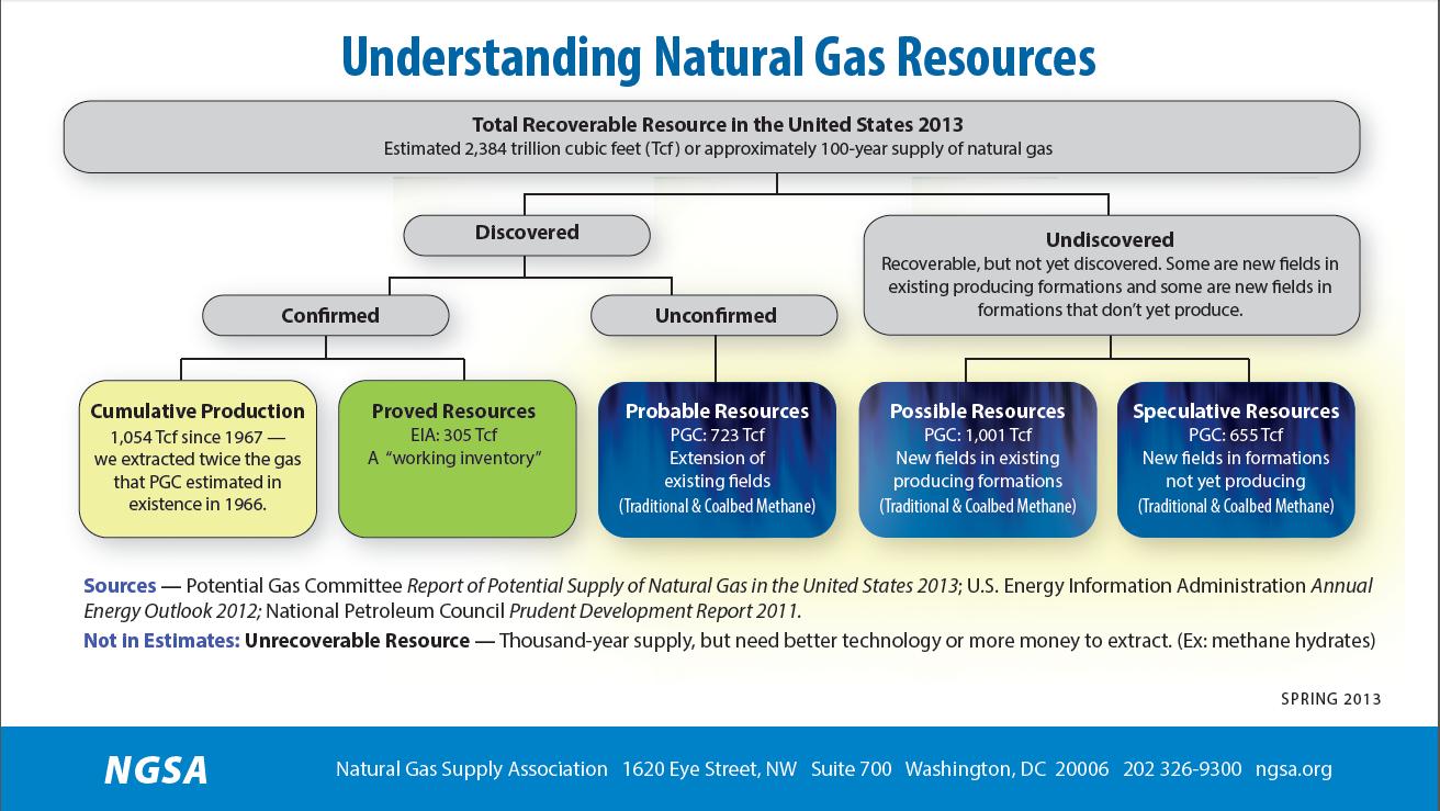 """ExxonKnew Epic Fail: Oil Companies DID NOT build """"their rigs"""