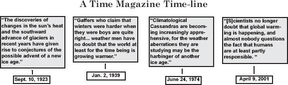 time-timeline2