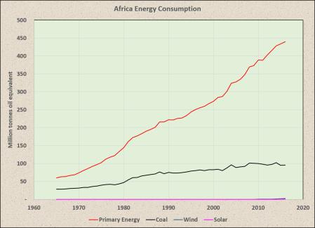 Africa_Energy_1