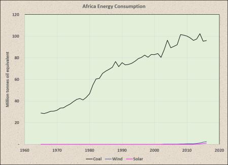 Africa_Energy_2