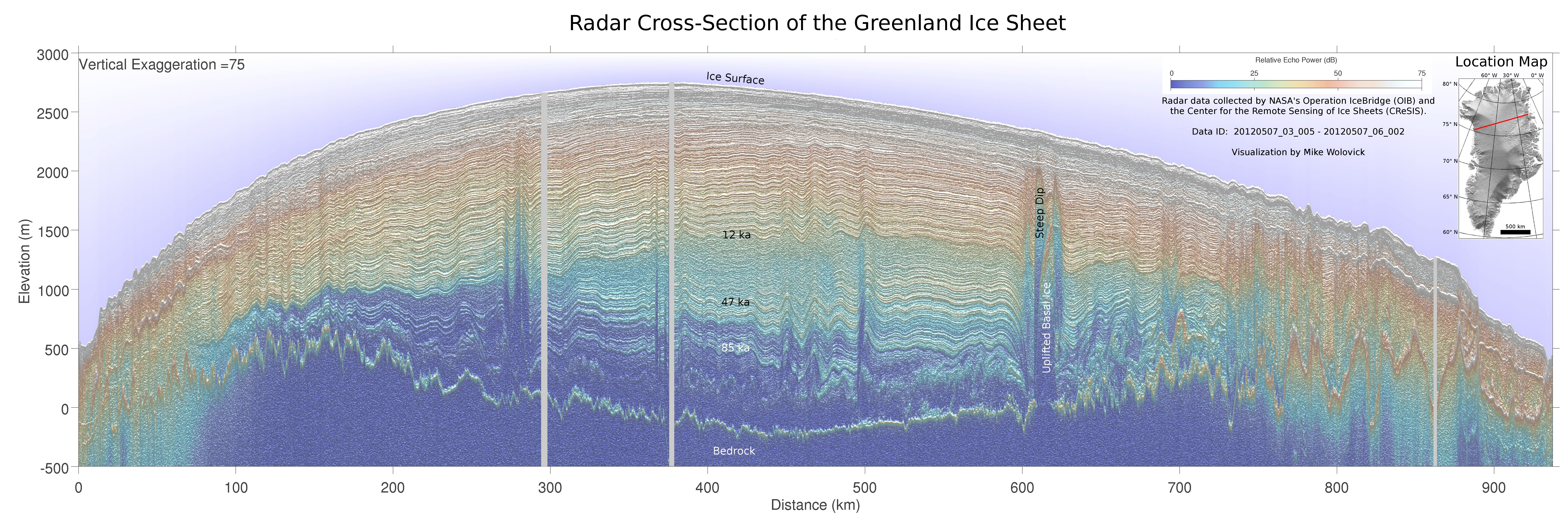 greenland-ice-sheet-graphic