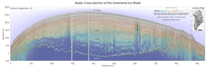 greenland-ice-sheet-graphic