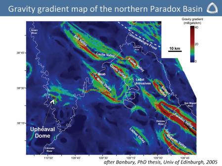 Paradox_Gravity_Map
