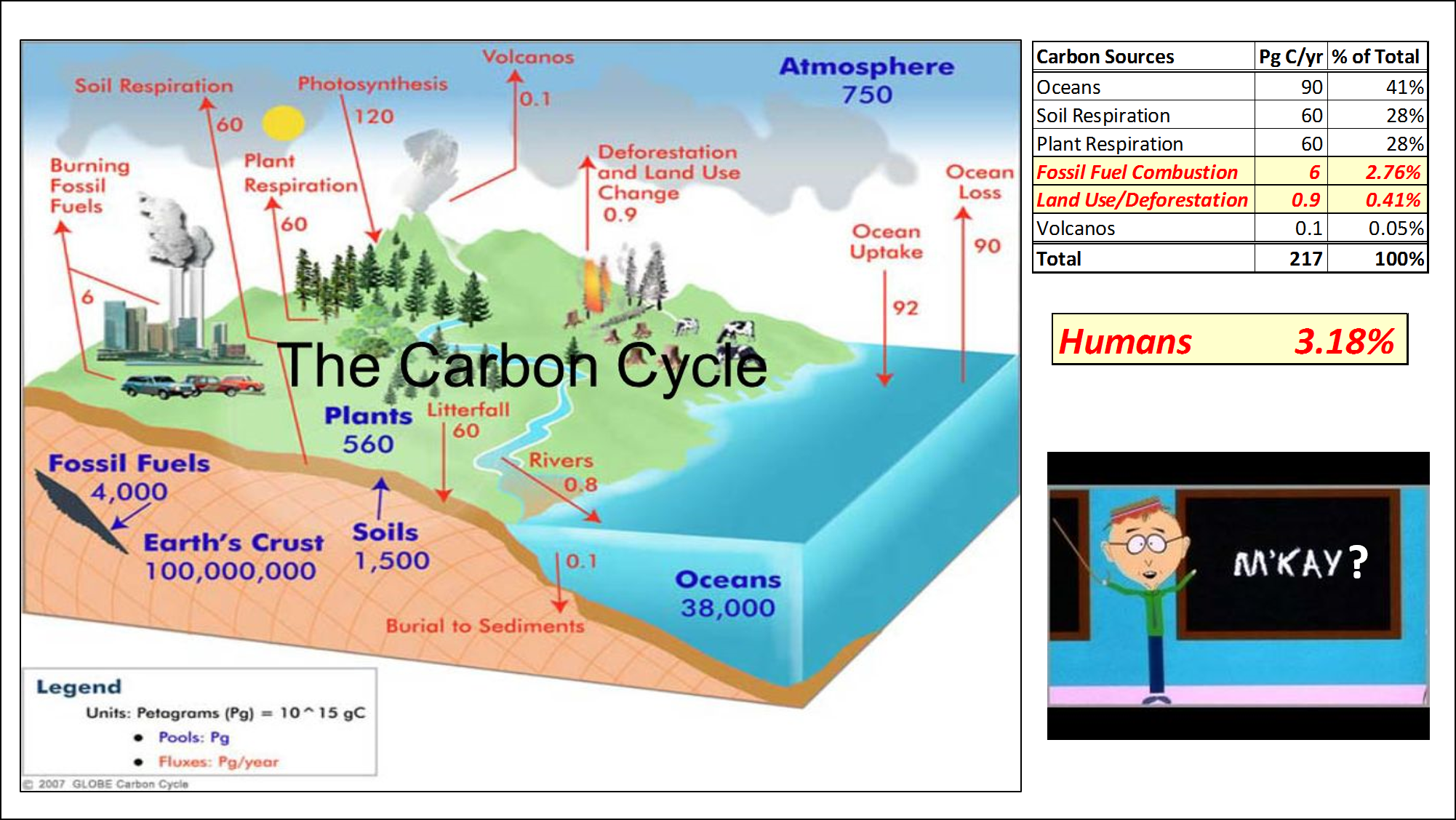 The Case for Carbon Capture and Sequestration (CCS) | Watts