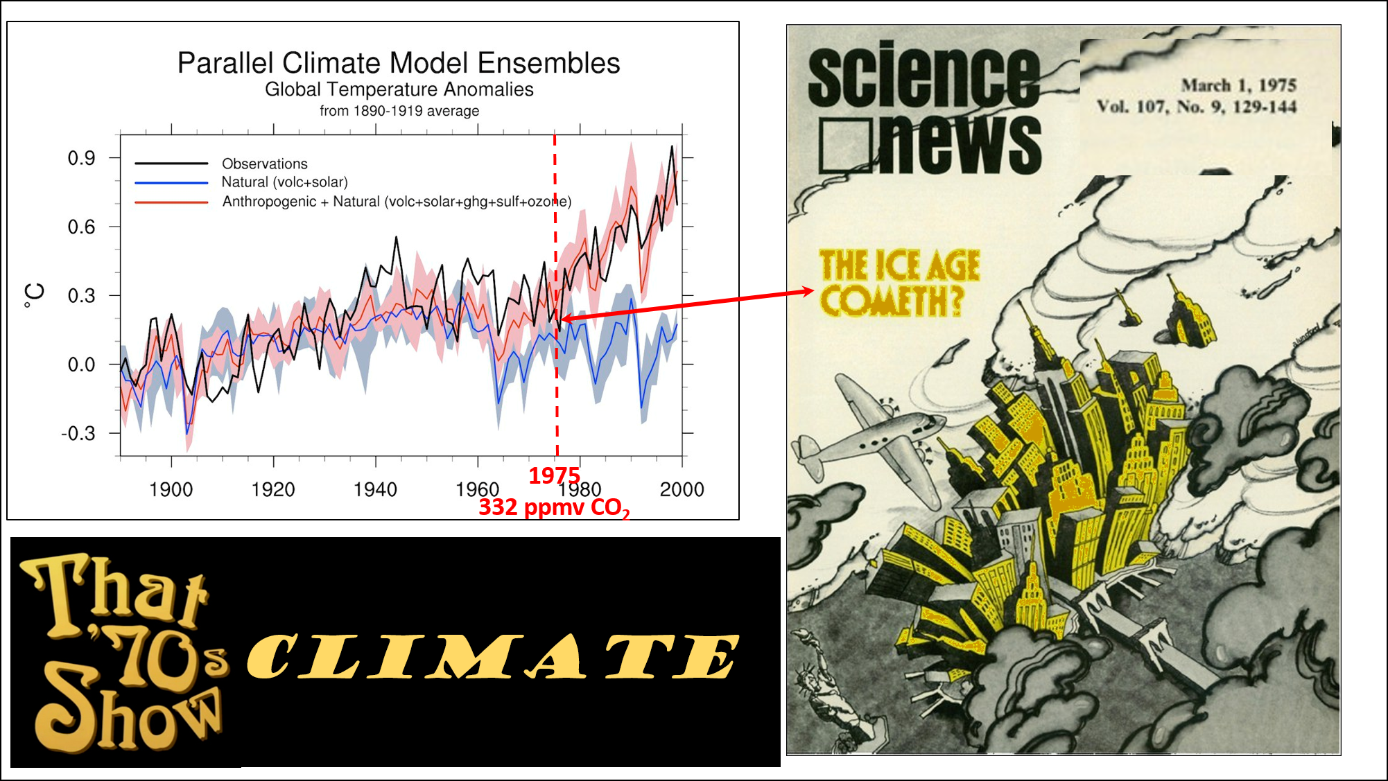 The 1970s Global Cooling Consensus was not a Myth | Watts Up