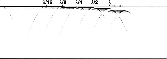 ch11_fig1-2